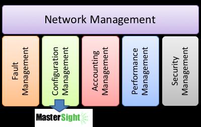 Mastersight